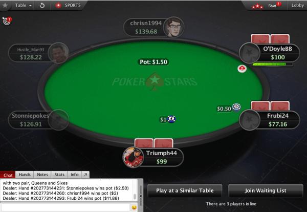 Pa Online Poker Play Real Money Poker In Pennsylvania